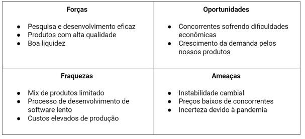 Matriz SWOT exemplo