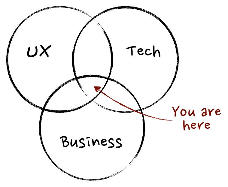 O que é Product Manager