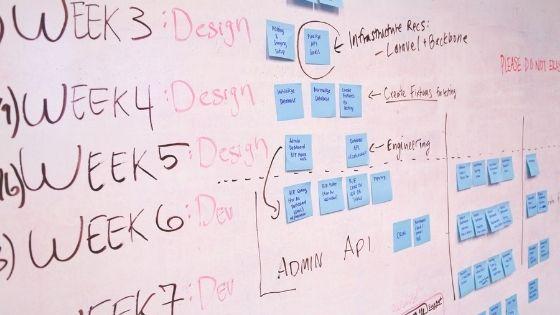 Qual a importância de um modelo de plano de ação