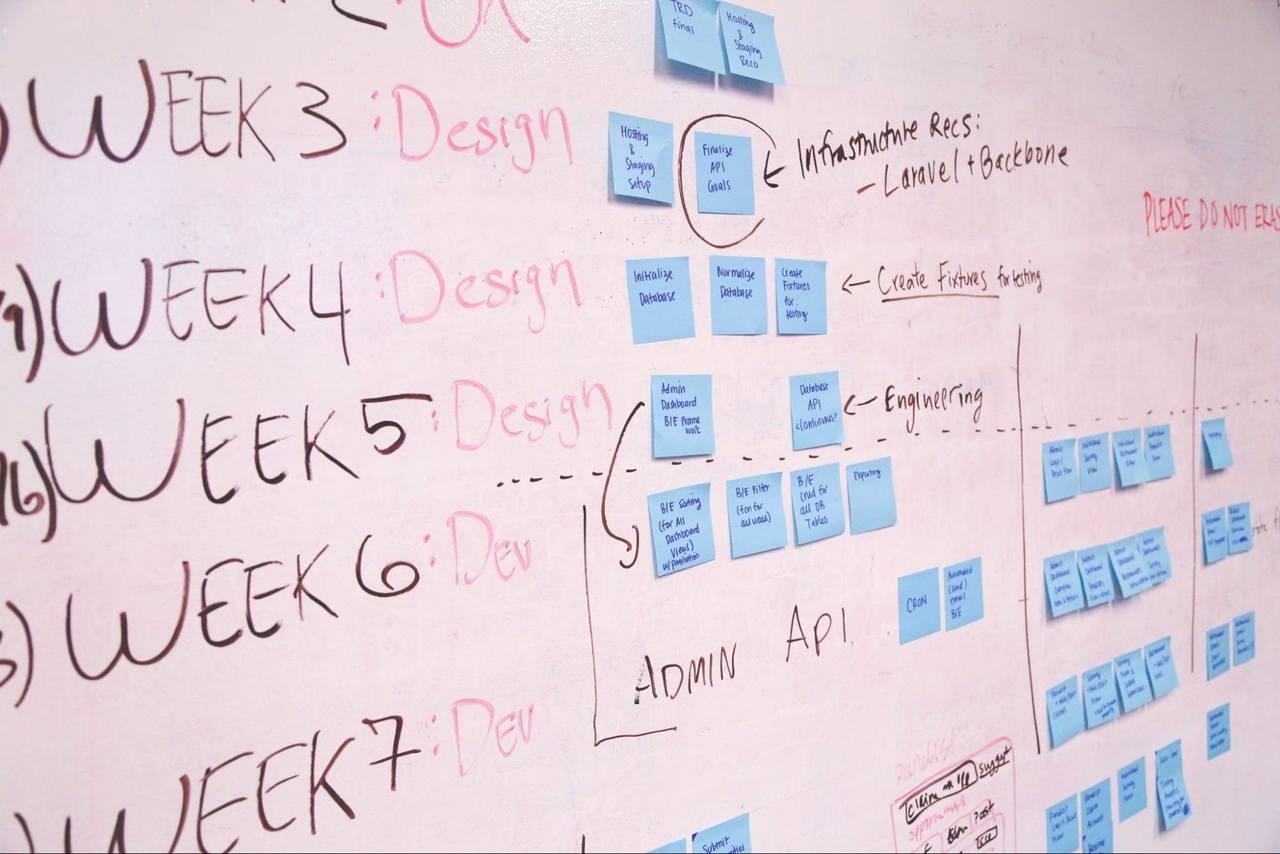 okrs para startups exemplos
